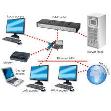 Tìm-hiểu-về-access-switch-ứng-dụng-trong-mạng-doanh-nghiệp.